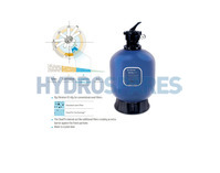 "Triton NEO ClearPro - Top Mount Sand Filter 19"" Tank"