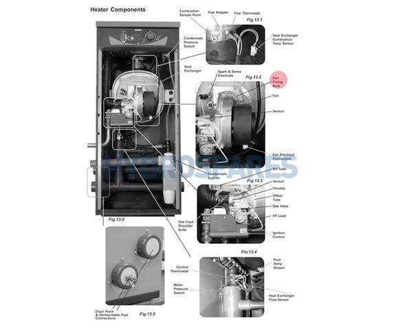 Genie Gas Heater - Boiler Fan (M2138)