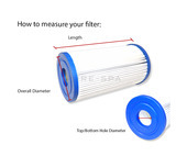 Pleatco Hot Tub Filter Cartridge - PRB25-IN-M - with microban