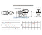 Waterco - Lacronite Single Phase Pump