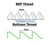 """Gecko Pump Union Pair 2.00"""" - Buttress Threads"""