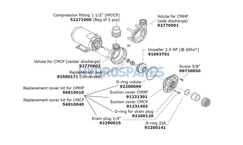 Gecko Circ-Master CMCP - 1/15HP - Spares